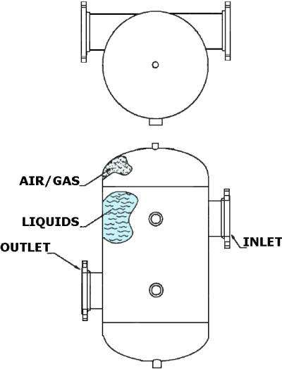 Air Separator Tank for Deaerating Condensate