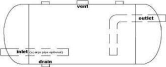 Design of horizontal flash tank