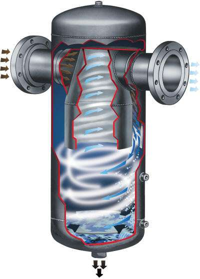 T style centrifugal vortex gas liquid separator cutaway